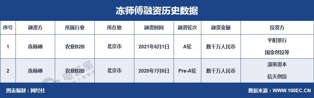 QQ截图20210604104609.png