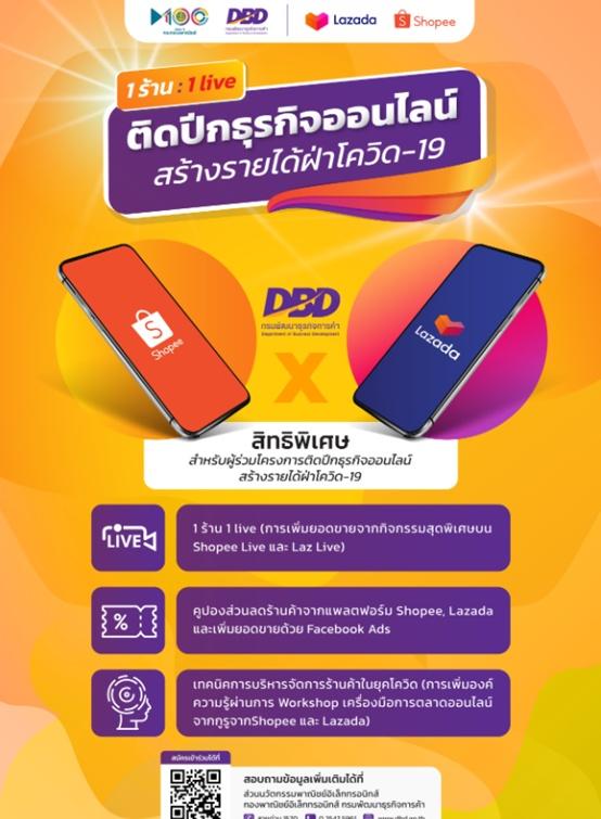 Shopee和Lazada联合泰国商业发展部推出直播购物活动